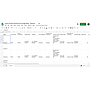 Import product variant from google sheet that looks like below.